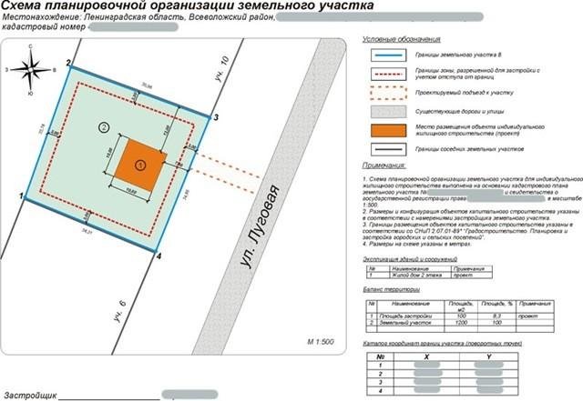 Пример схемы планировочной организации земельного участка своими
